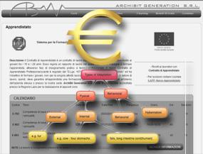 corso-gratuito-apprendistato-regione-lazio-archibit-centro-corsi-apprendisti-roma-competenze_03 (1)
