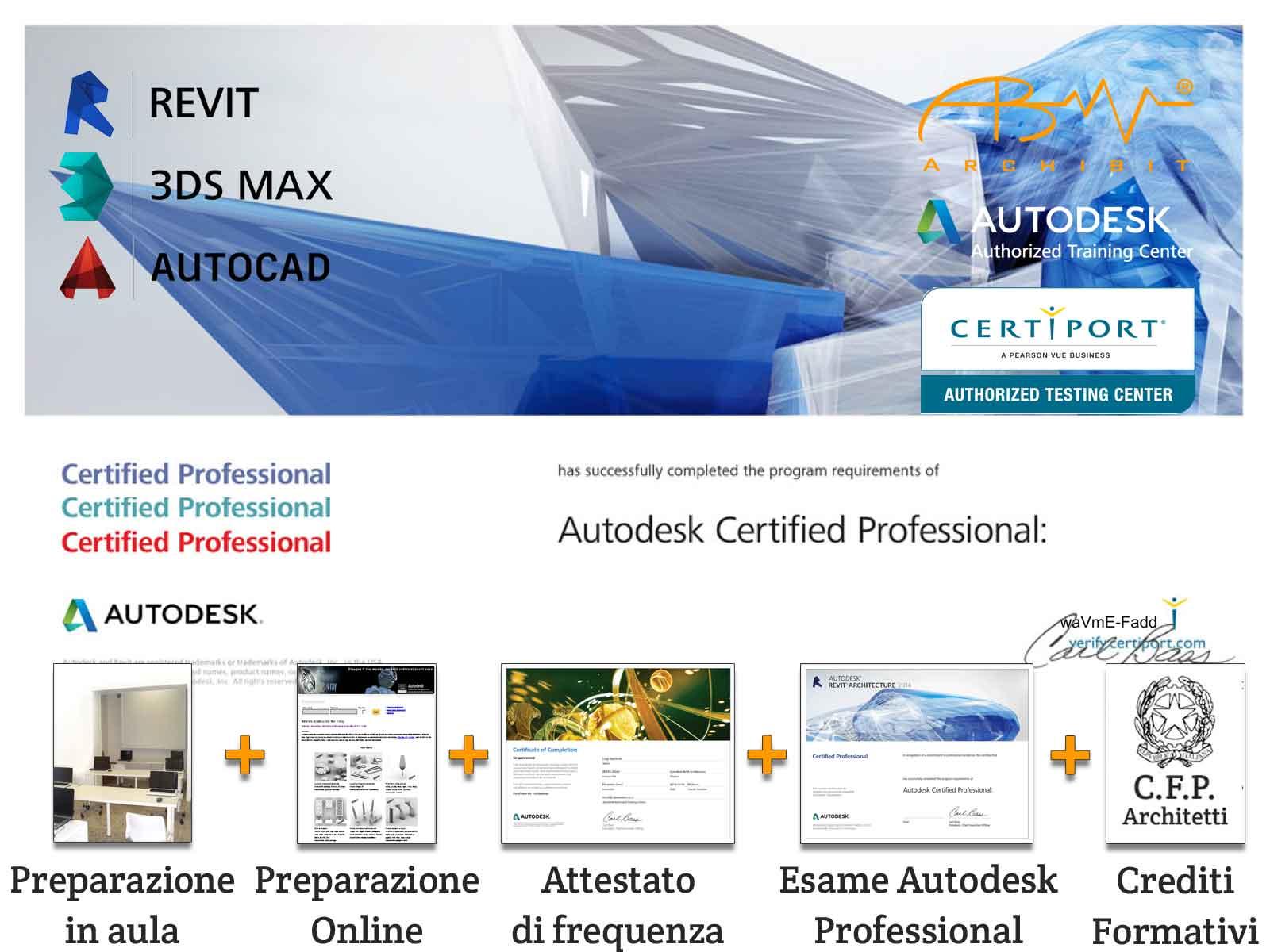 Certificazioni Professional Autodesk Esami Certiport 3ds max autocad revit mep structure archibit centro corsi grafica 3d autodesk a roma