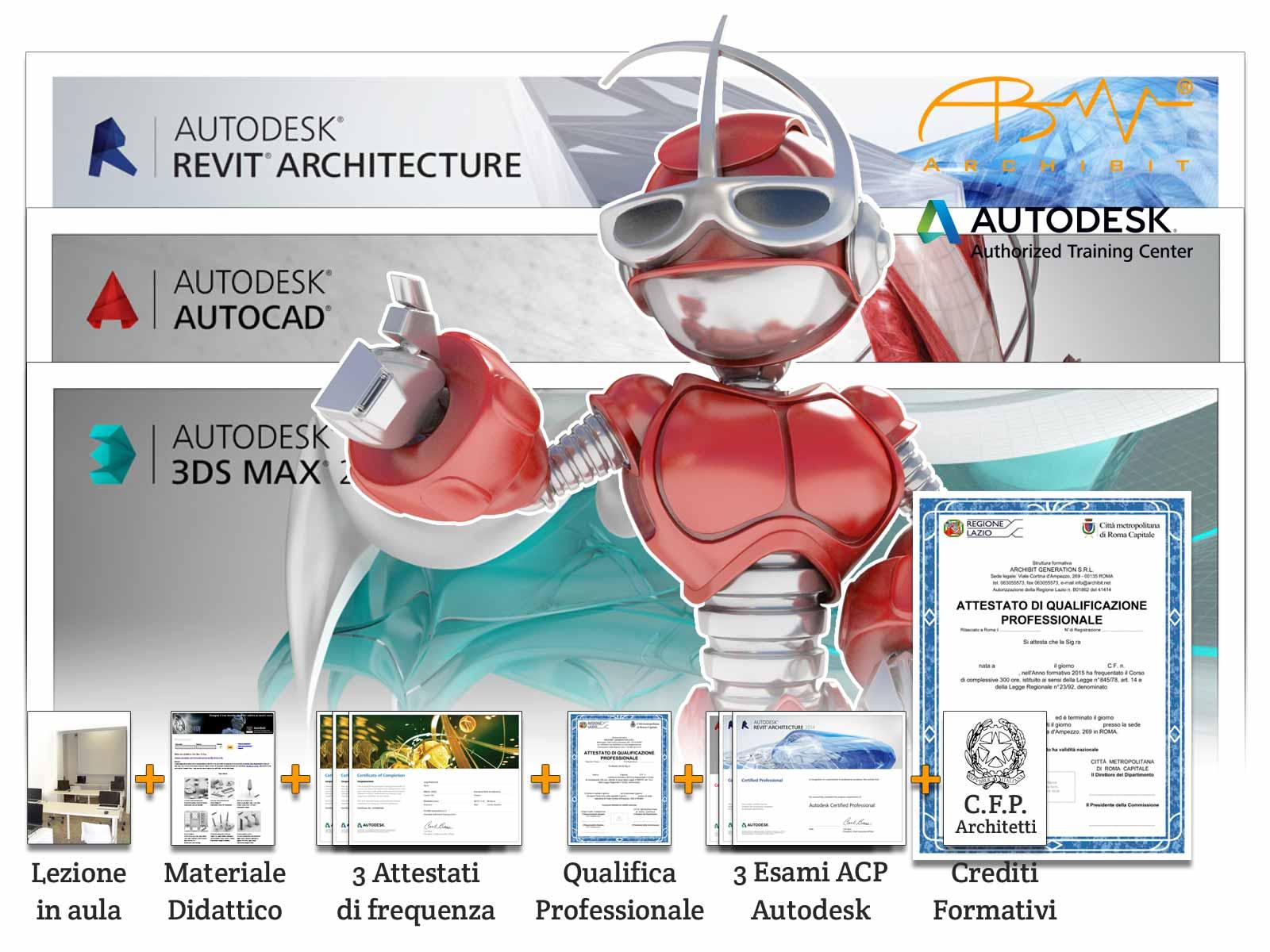 corso disegnatore cad qualifica professionale grafico multimediale architettonico regione lazio certificazioni adobe autodesk professional cad revit photoshop archibit corsi roma